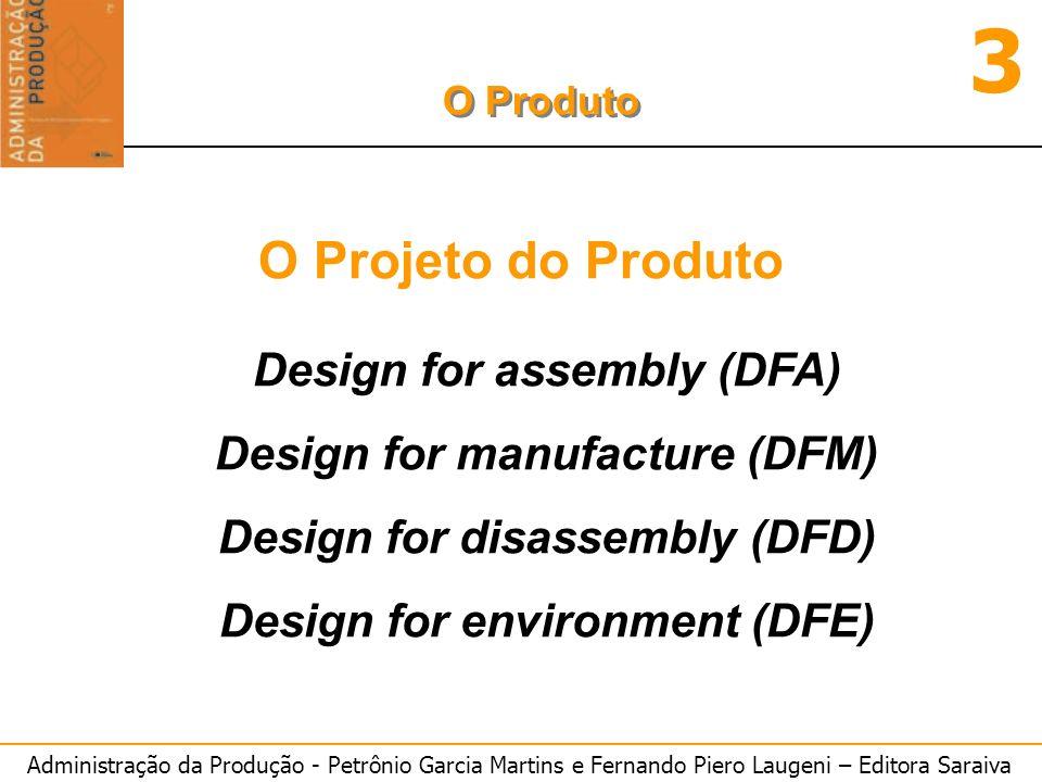 O Projeto do Produto Design for assembly (DFA)