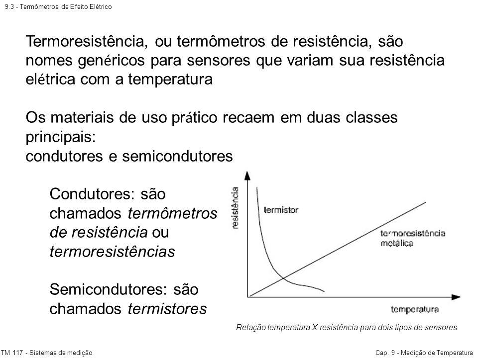 Os materiais de uso prático recaem em duas classes principais: