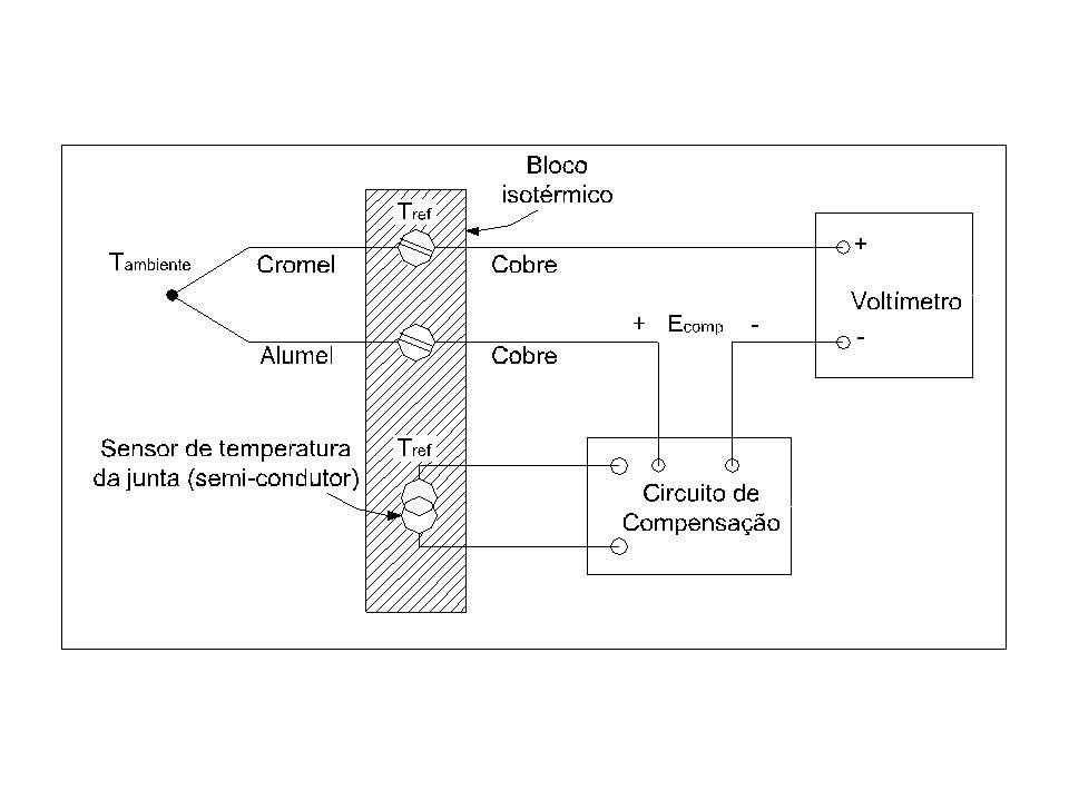 Circuitos de medição com termopares