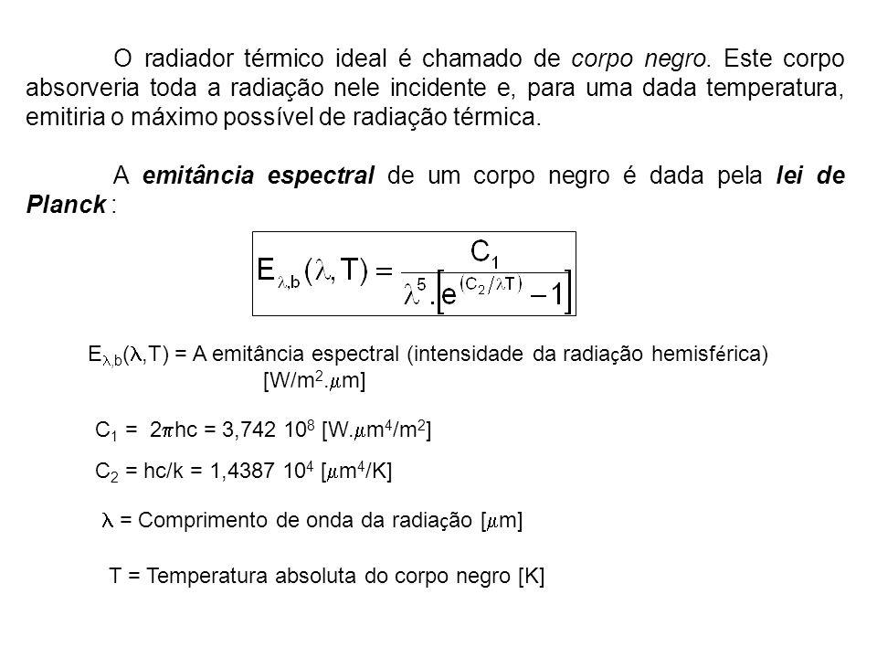 A emitância espectral de um corpo negro é dada pela lei de Planck :