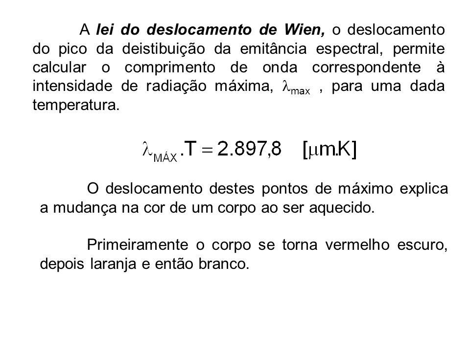 A lei do deslocamento de Wien, o deslocamento do pico da deistibuição da emitância espectral, permite calcular o comprimento de onda correspondente à intensidade de radiação máxima, max , para uma dada temperatura.