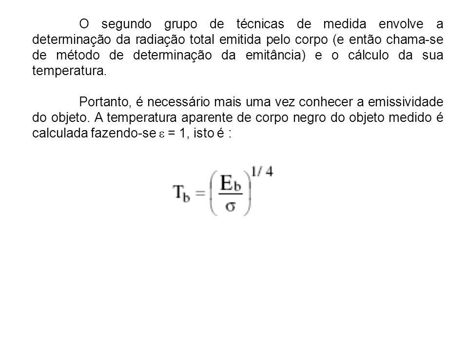 O segundo grupo de técnicas de medida envolve a determinação da radiação total emitida pelo corpo (e então chama-se de método de determinação da emitância) e o cálculo da sua temperatura.