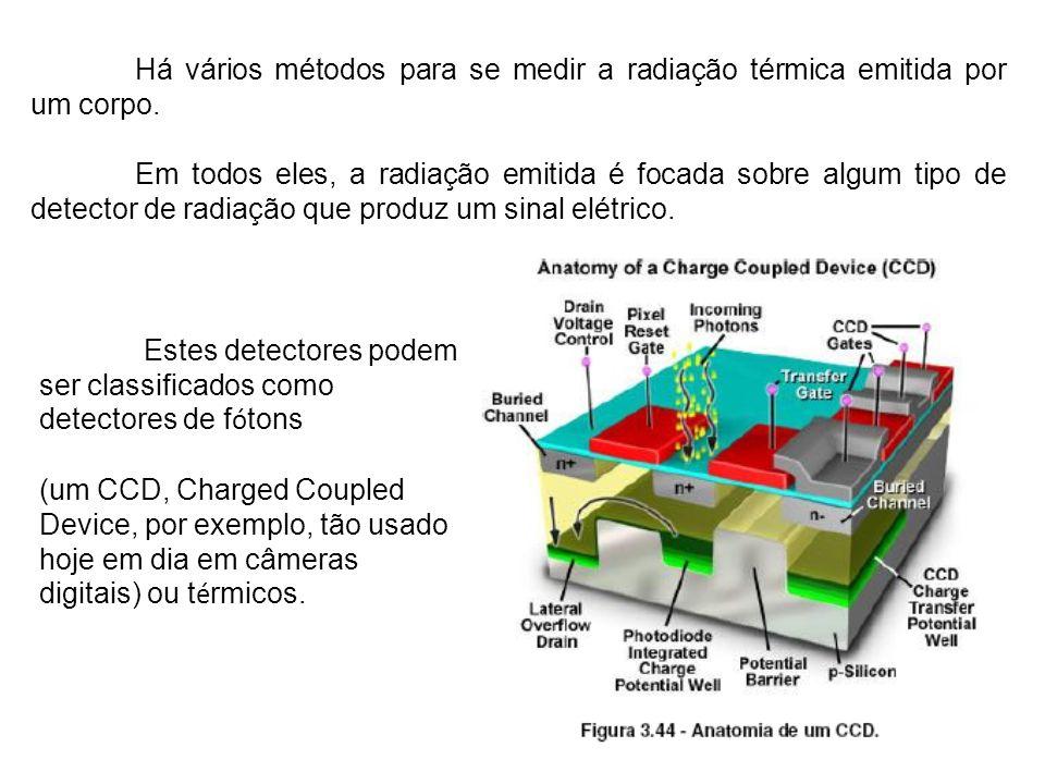 Há vários métodos para se medir a radiação térmica emitida por um corpo.