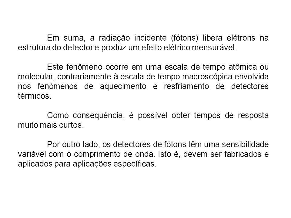 Em suma, a radiação incidente (fótons) libera elétrons na estrutura do detector e produz um efeito elétrico mensurável.