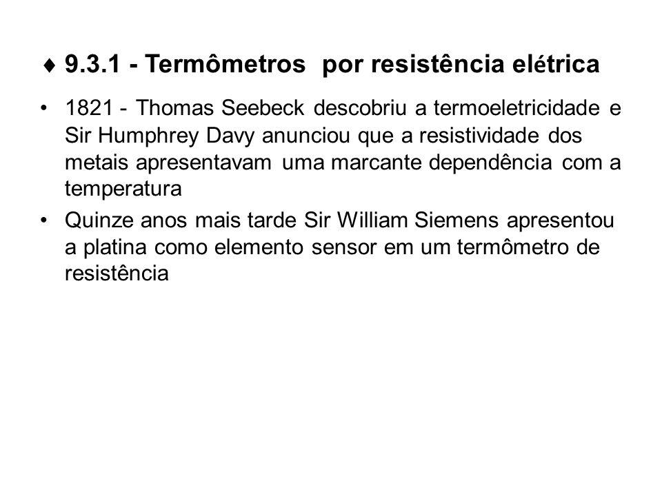 9.3.1 - Termômetros por resistência elétrica