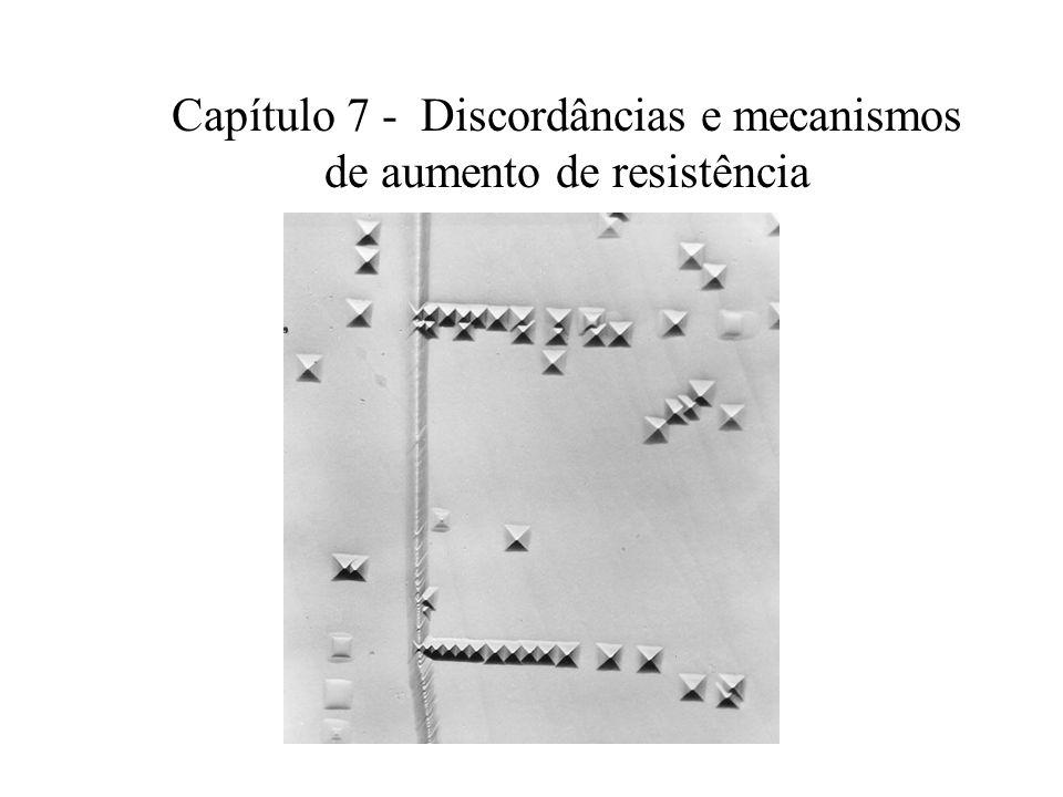 Capítulo 7 - Discordâncias e mecanismos de aumento de resistência