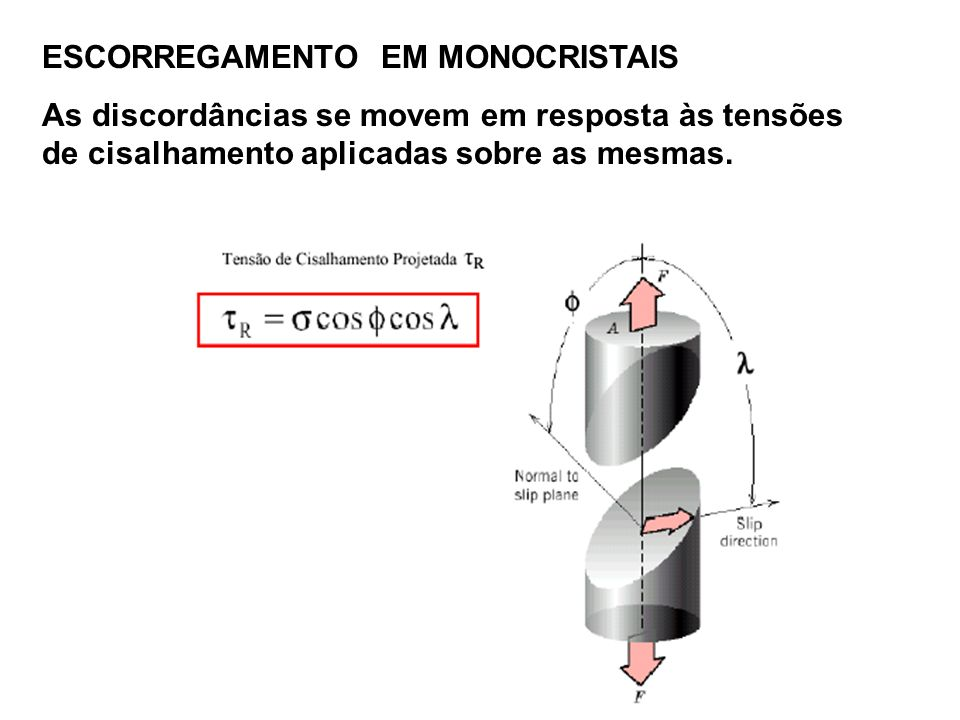 ESCORREGAMENTO EM MONOCRISTAIS