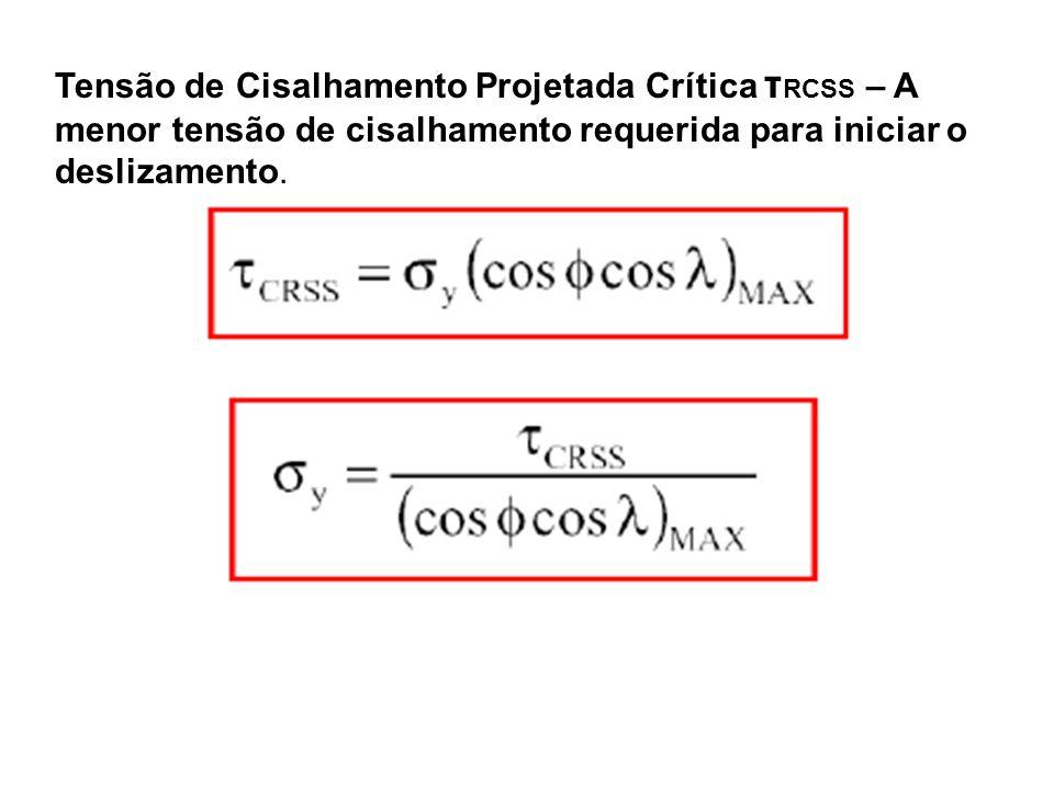 Tensão de Cisalhamento Projetada Crítica τRCSS – A menor tensão de cisalhamento requerida para iniciar o deslizamento.