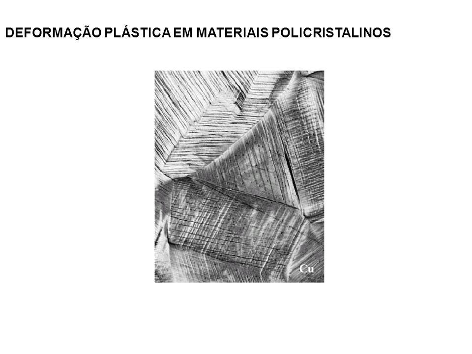 DEFORMAÇÃO PLÁSTICA EM MATERIAIS POLICRISTALINOS