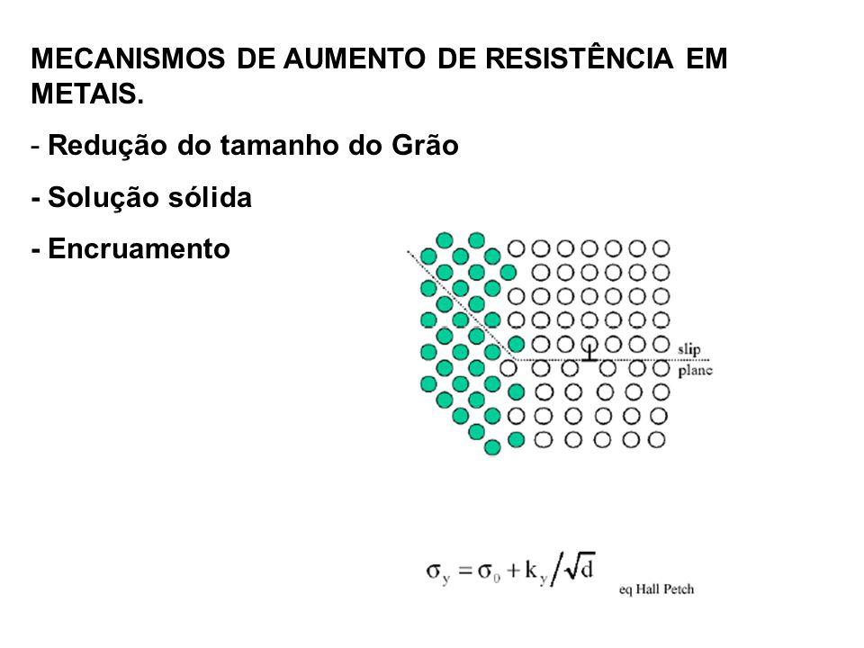 MECANISMOS DE AUMENTO DE RESISTÊNCIA EM METAIS.