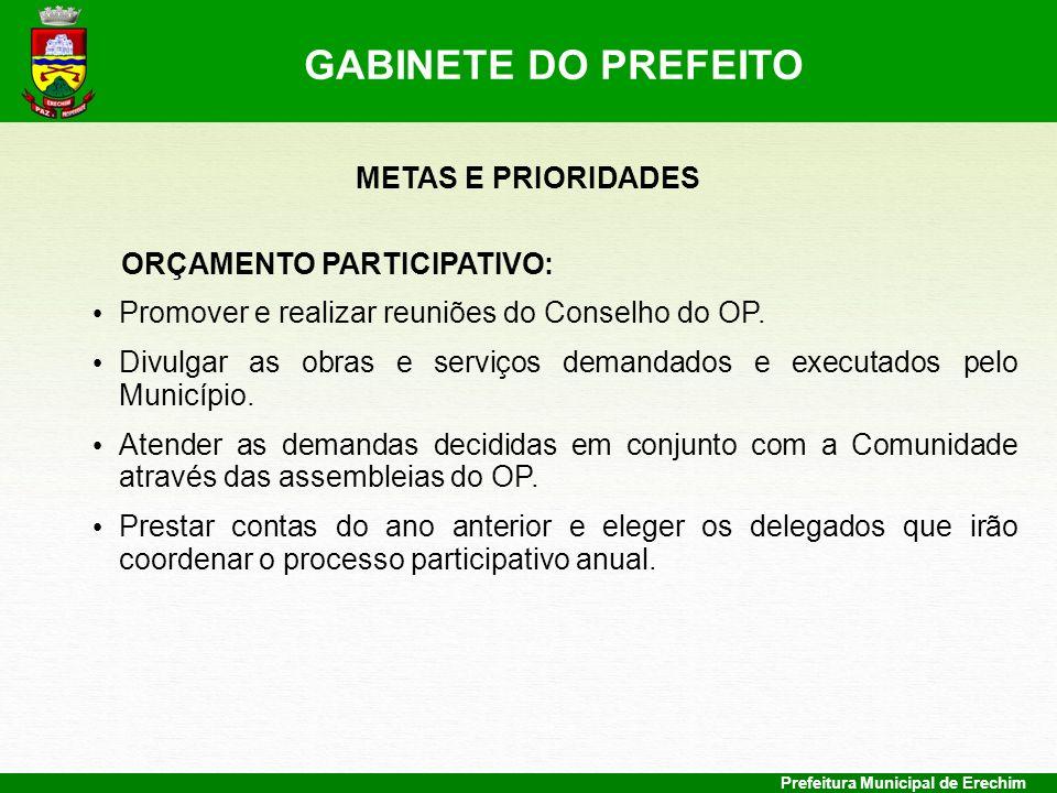 GABINETE DO PREFEITO METAS E PRIORIDADES ORÇAMENTO PARTICIPATIVO: