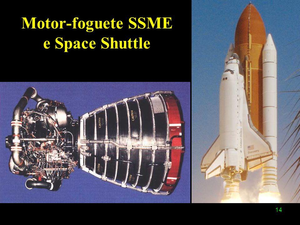Motor-foguete SSME e Space Shuttle