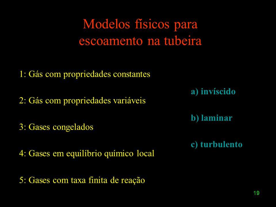 Modelos físicos para escoamento na tubeira