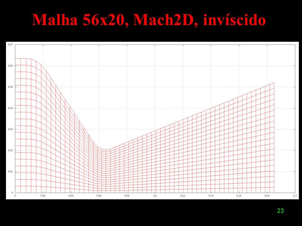 Malha 56x20, Mach2D, invíscido