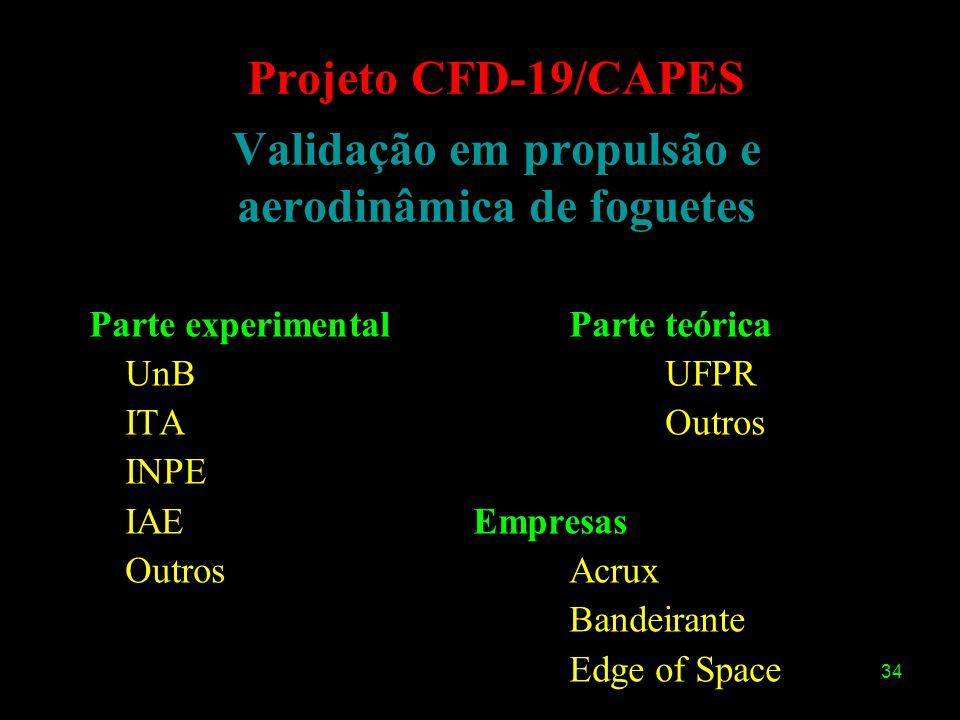 Projeto CFD-19/CAPES Validação em propulsão e aerodinâmica de foguetes