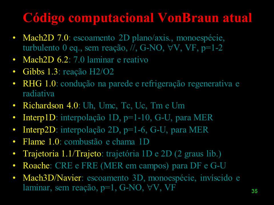 Código computacional VonBraun atual