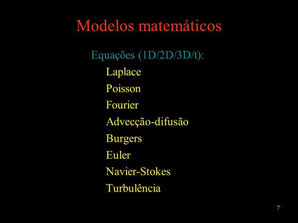 Modelos matemáticos Equações (1D/2D/3D/t): Laplace Poisson Fourier