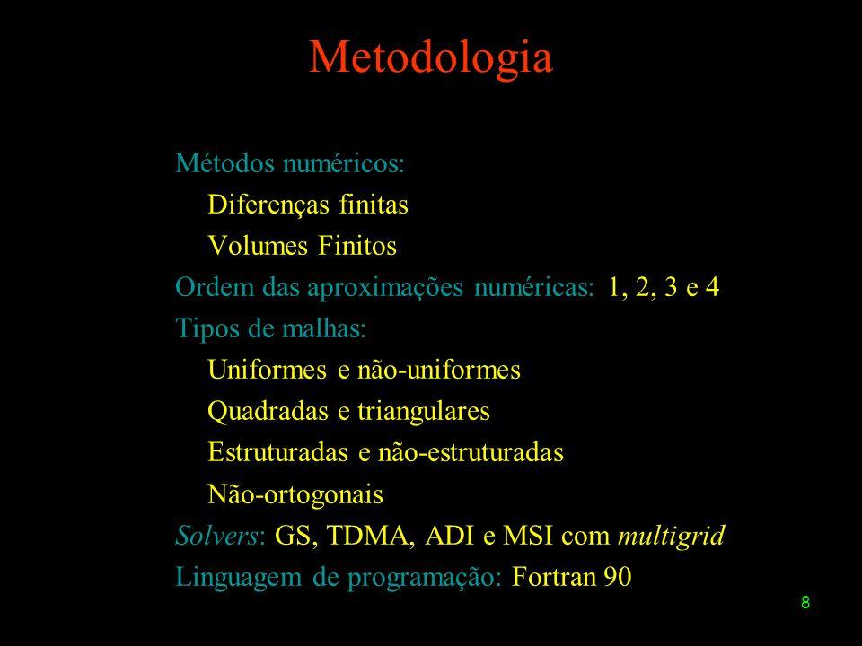 Metodologia Métodos numéricos: Diferenças finitas Volumes Finitos