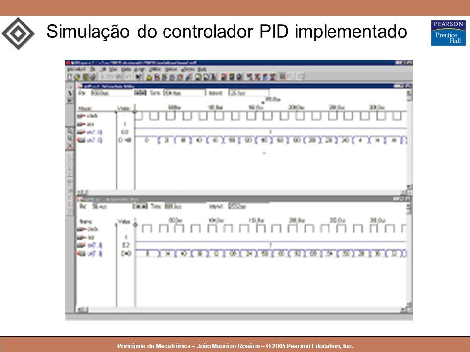 Simulação do controlador PID implementado