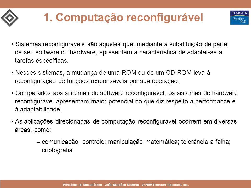 1. Computação reconfigurável