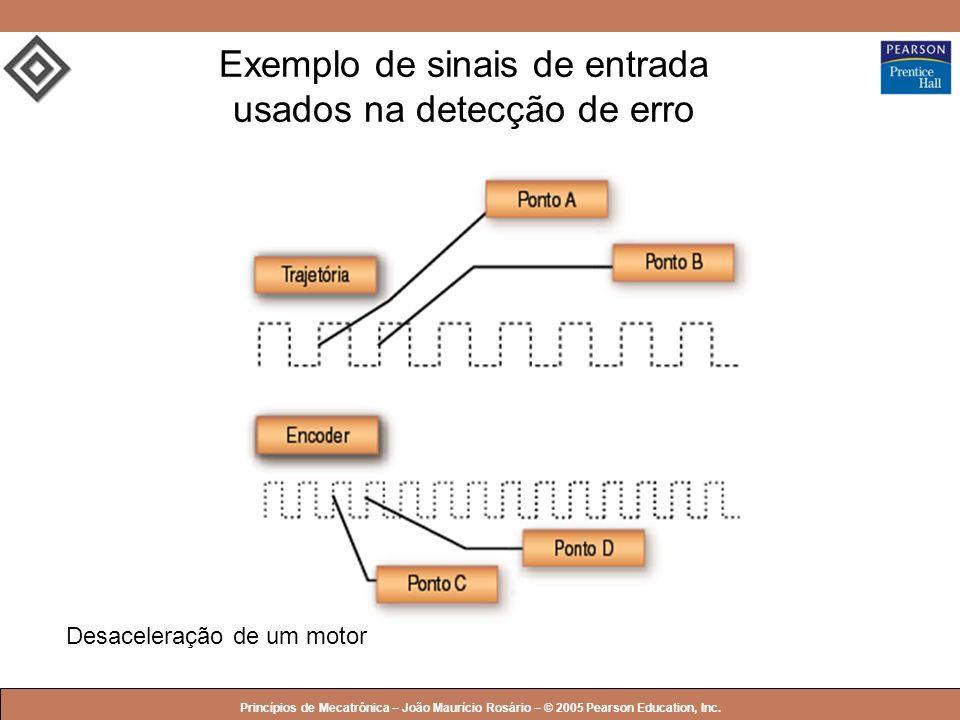 Exemplo de sinais de entrada usados na detecção de erro