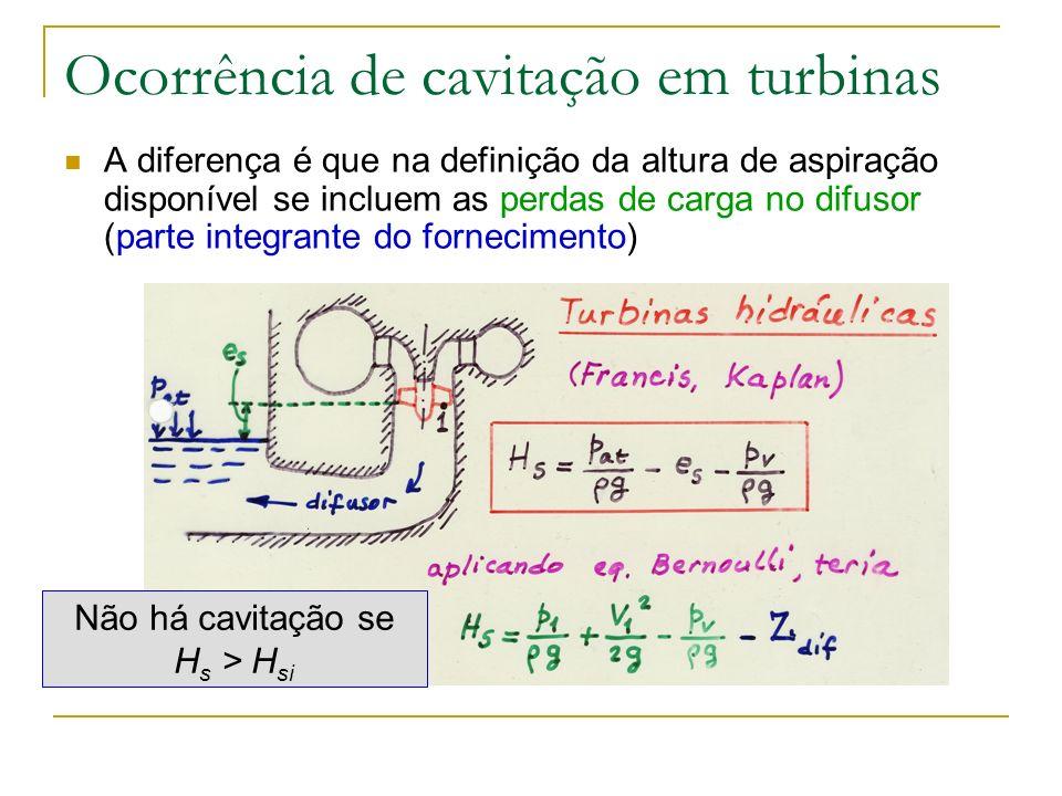 Ocorrência de cavitação em turbinas