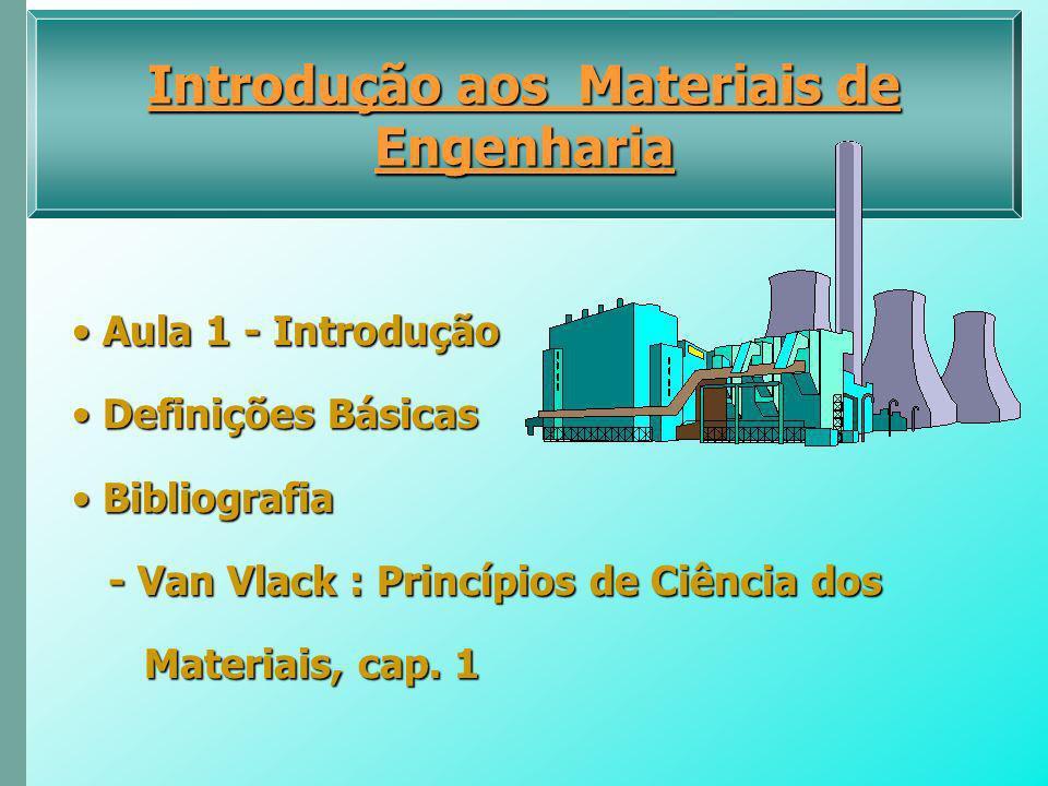 Introdução aos Materiais de Engenharia