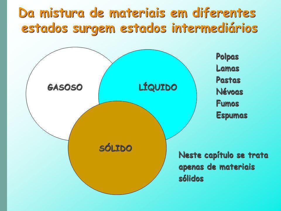Da mistura de materiais em diferentes