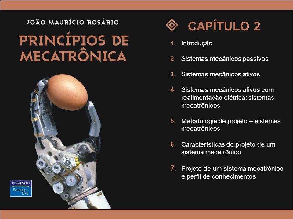 CAPÍTULO 2 1. Introdução. 2. Sistemas mecânicos passivos. 3. Sistemas mecânicos ativos.