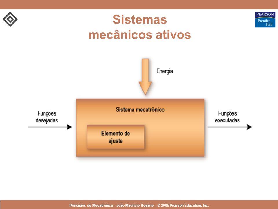 Sistemas mecânicos ativos