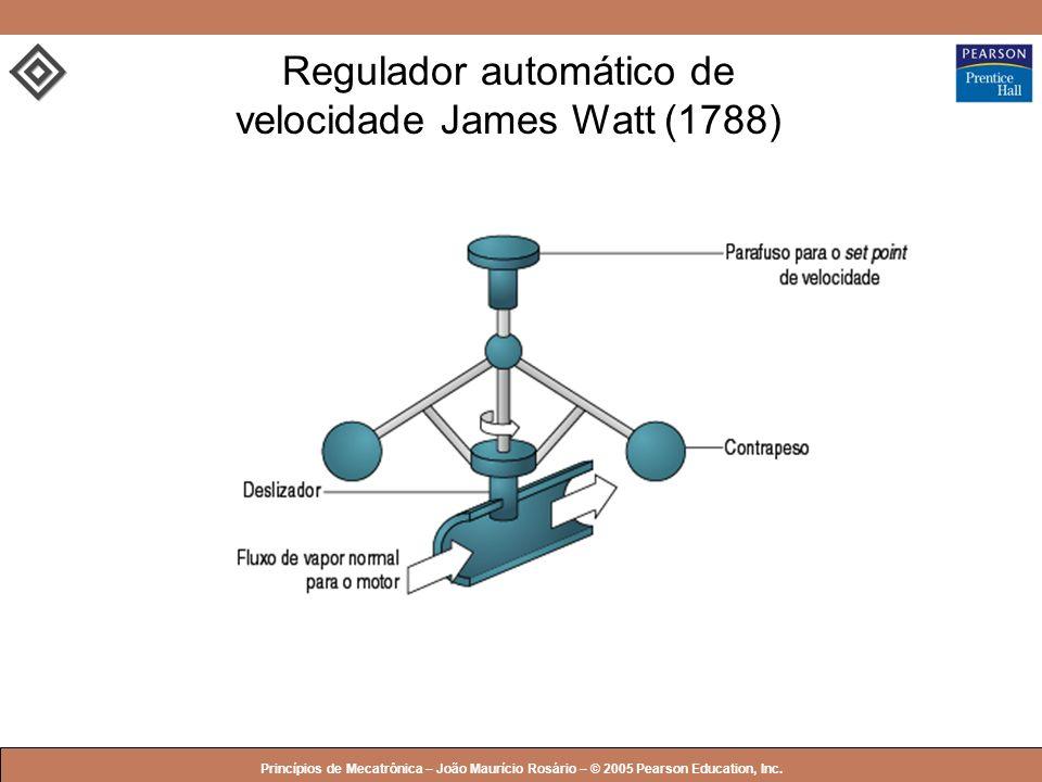 Regulador automático de velocidade James Watt (1788)