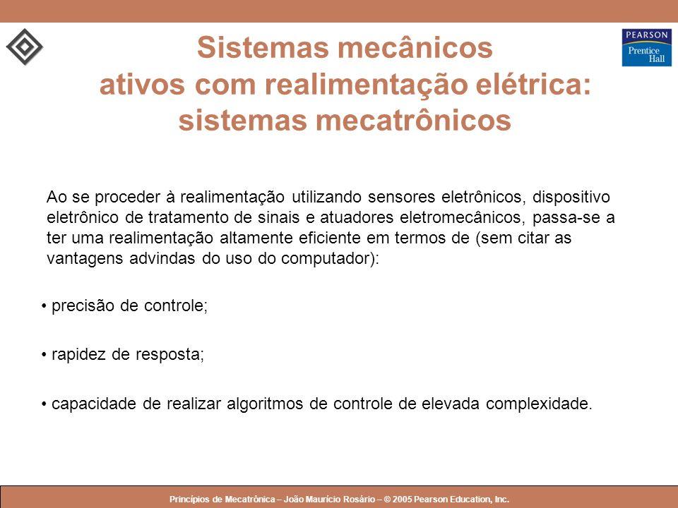 Sistemas mecânicos ativos com realimentação elétrica: sistemas mecatrônicos