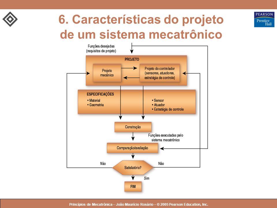 6. Características do projeto de um sistema mecatrônico