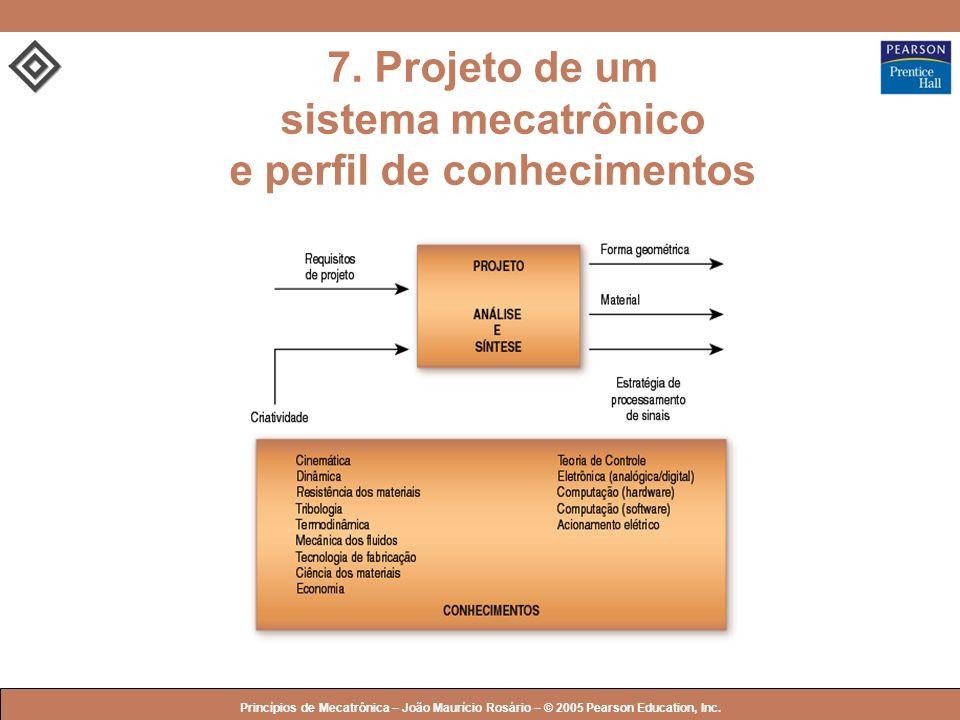 7. Projeto de um sistema mecatrônico e perfil de conhecimentos
