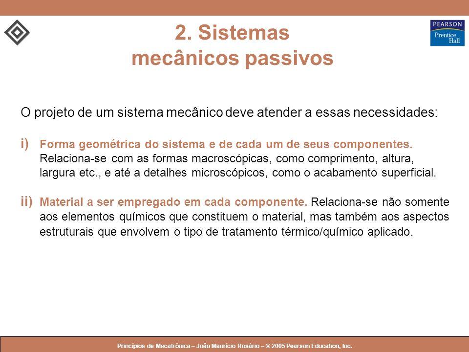 2. Sistemas mecânicos passivos