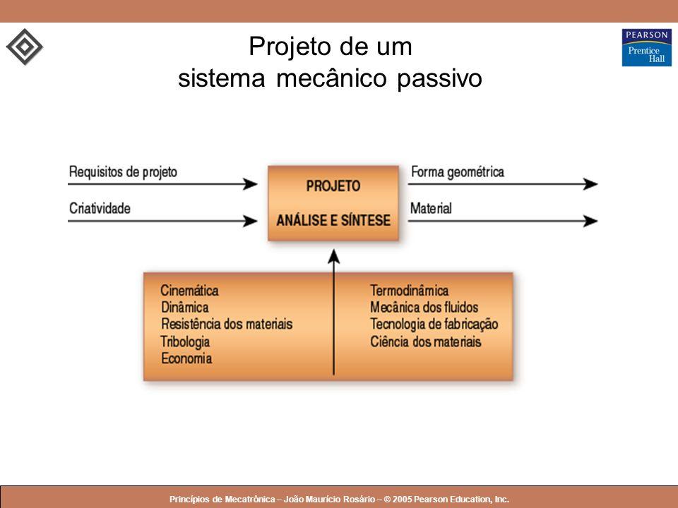 Projeto de um sistema mecânico passivo