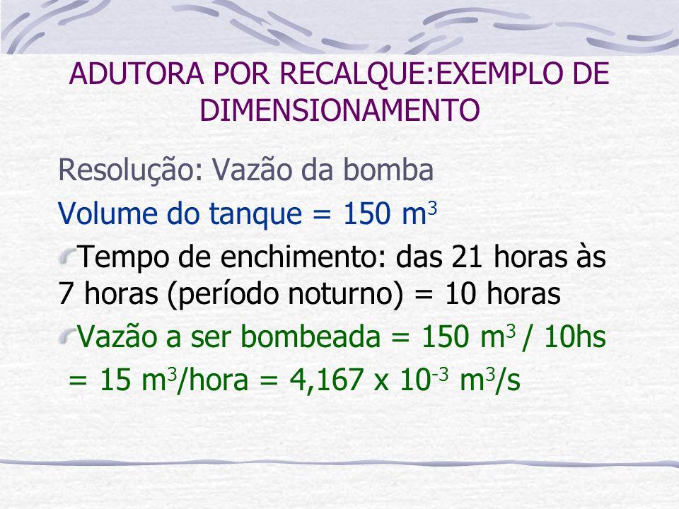 ADUTORA POR RECALQUE:EXEMPLO DE DIMENSIONAMENTO