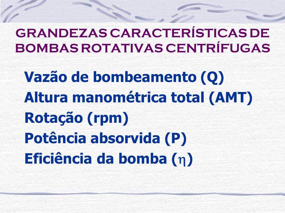 GRANDEZAS CARACTERÍSTICAS DE BOMBAS ROTATIVAS CENTRÍFUGAS