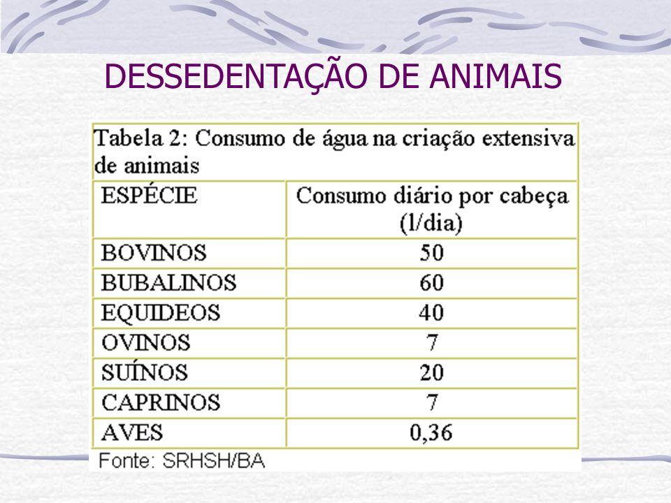 DESSEDENTAÇÃO DE ANIMAIS