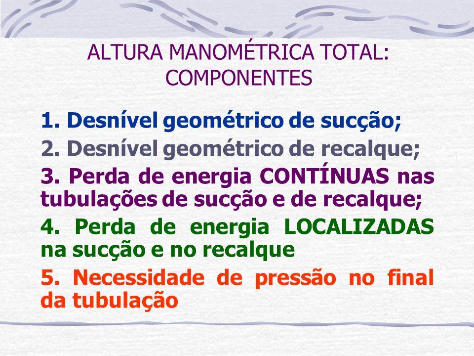 ALTURA MANOMÉTRICA TOTAL: COMPONENTES