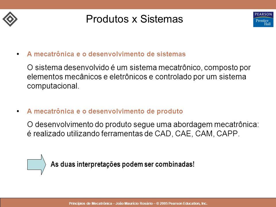 Produtos x Sistemas As duas interpretações podem ser combinadas!