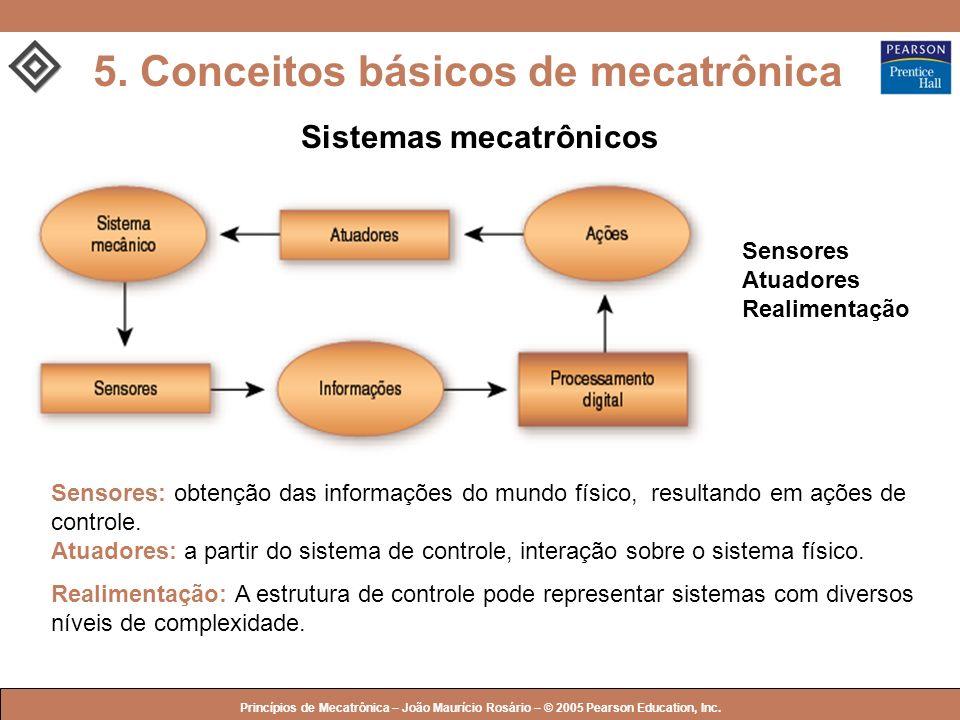 5. Conceitos básicos de mecatrônica