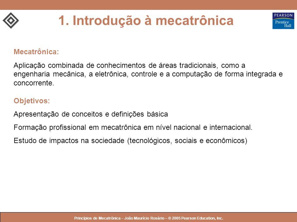1. Introdução à mecatrônica