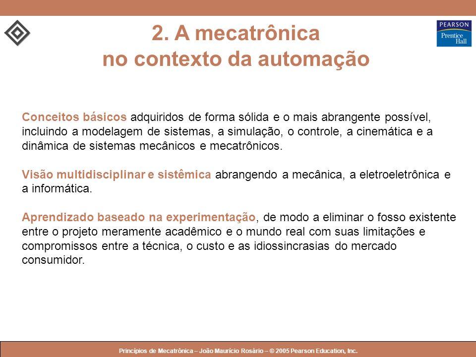 2. A mecatrônica no contexto da automação