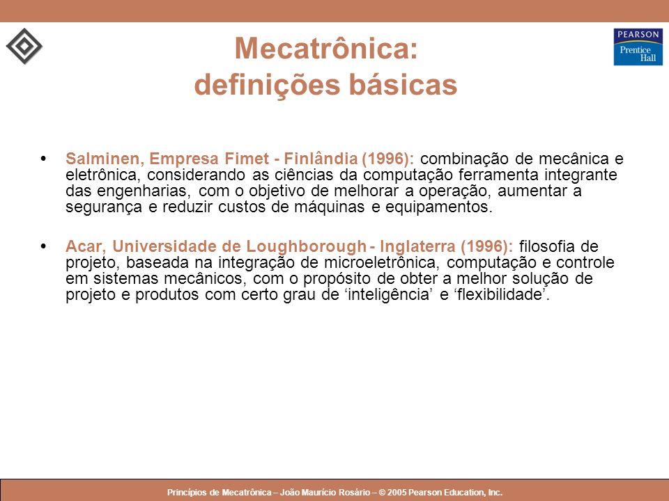 Mecatrônica: definições básicas