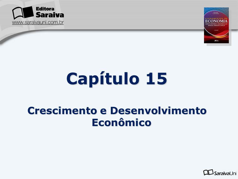 Crescimento e Desenvolvimento Econômico
