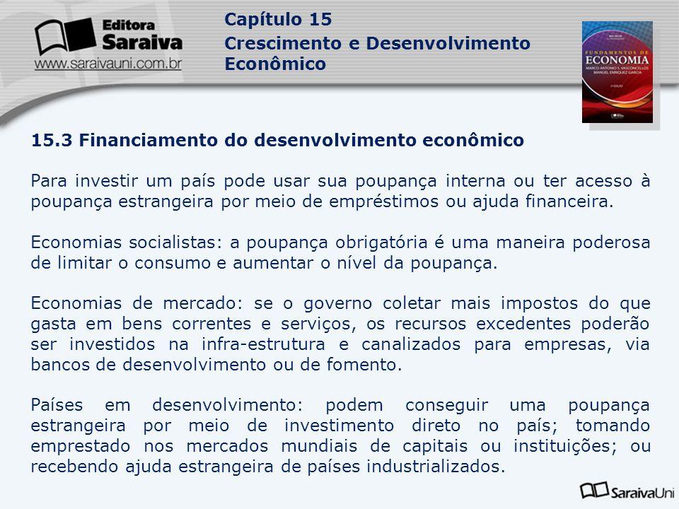 15.3 Financiamento do desenvolvimento econômico