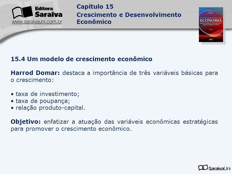 15.4 Um modelo de crescimento econômico