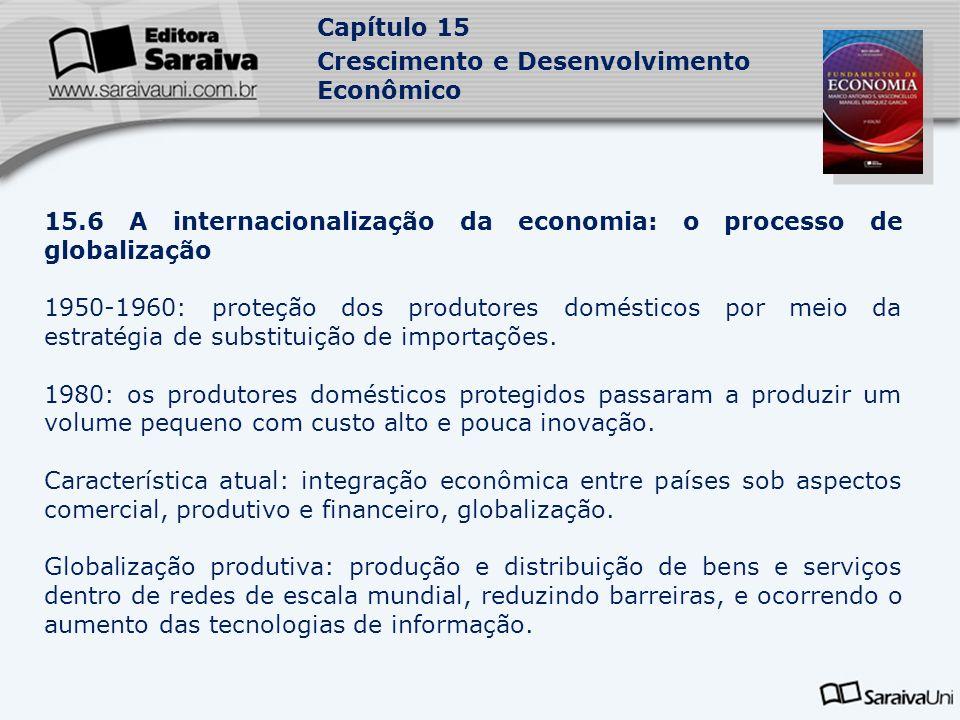 15.6 A internacionalização da economia: o processo de globalização
