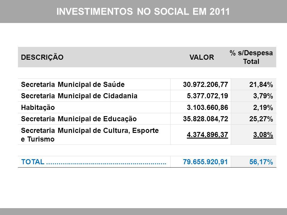 INVESTIMENTOS NO SOCIAL EM 2011